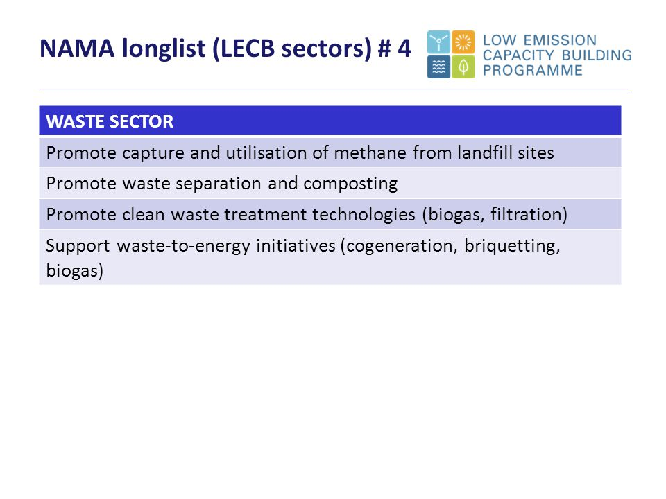 NAMA longlist (LECB sectors) # 4 WASTE SECTOR Promote capture and utilisation of methane from landfill sites Promote waste separation and composting P