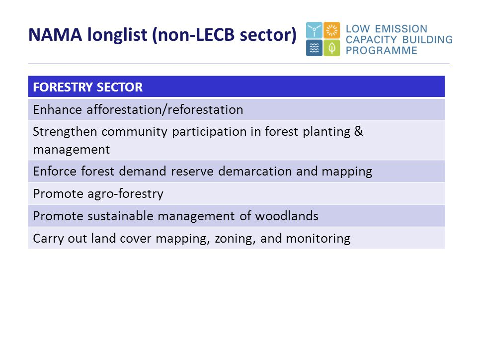 NAMA longlist (non-LECB sector) FORESTRY SECTOR Enhance afforestation/reforestation Strengthen community participation in forest planting & management
