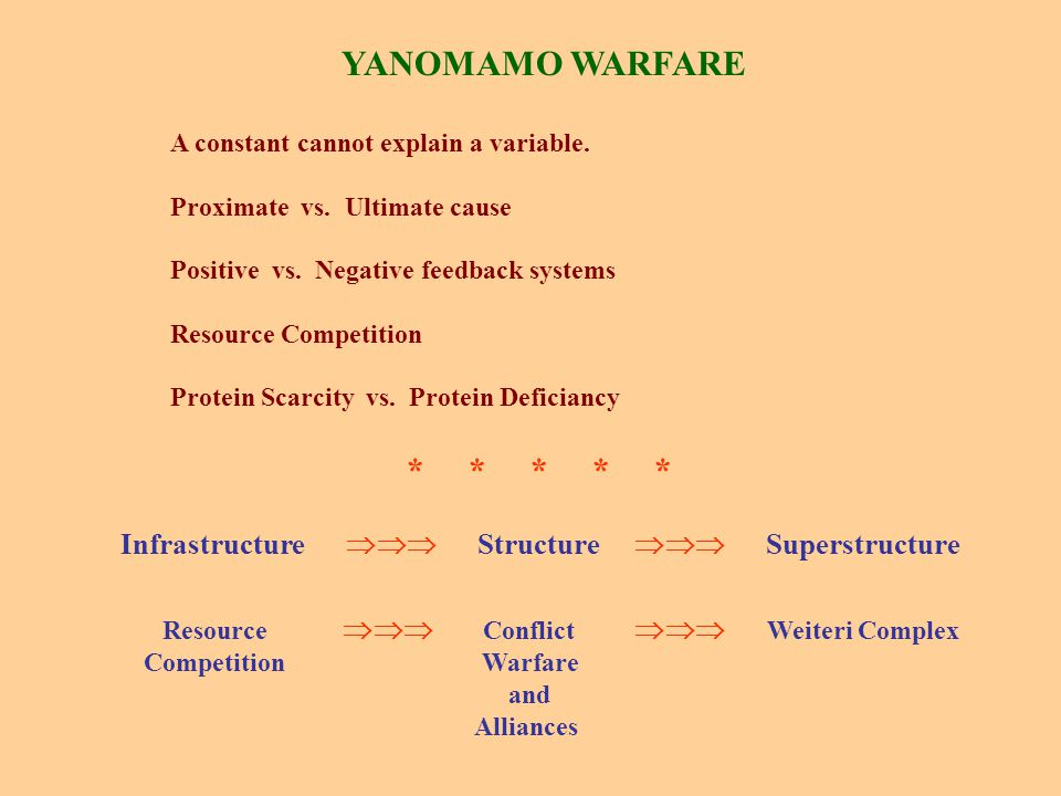 YANOMAMO WARFARE A constant cannot explain a variable. Proximate vs. Ultimate cause Positive vs. Negative feedback systems Resource Competition Protei