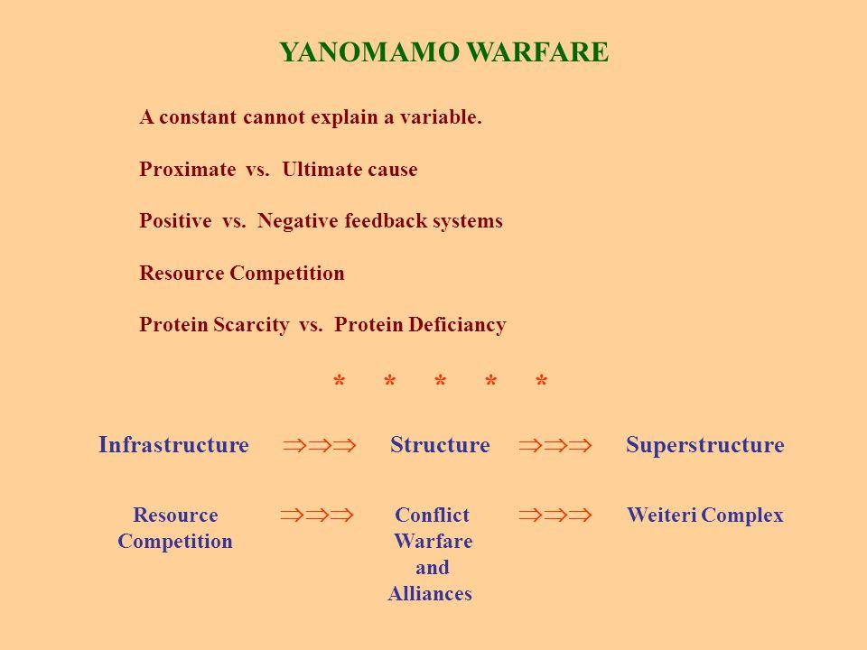 YANOMAMO WARFARE A constant cannot explain a variable.