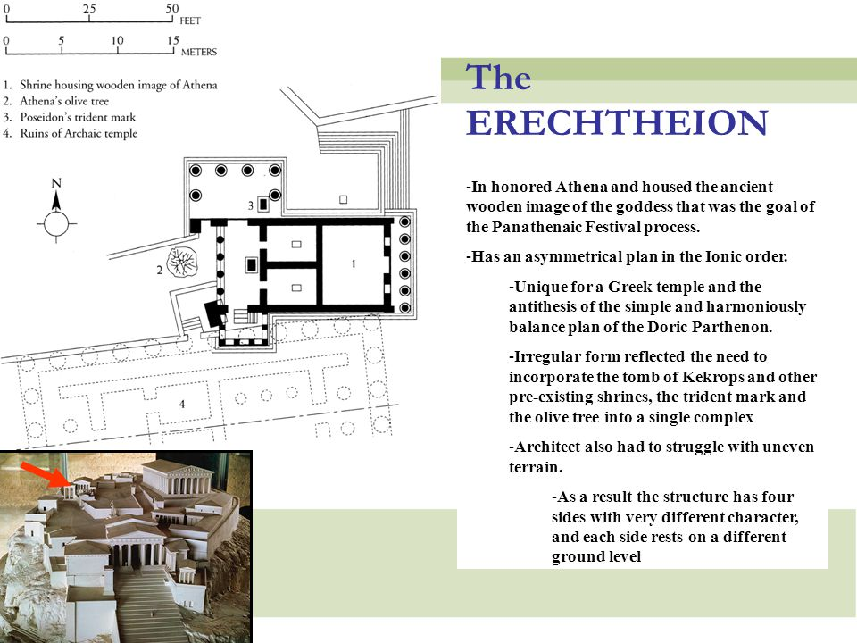 The ERECHTHEION Built between 421-406 BC, the Erechtheion is situated on the most sacred site of the Acropolis.