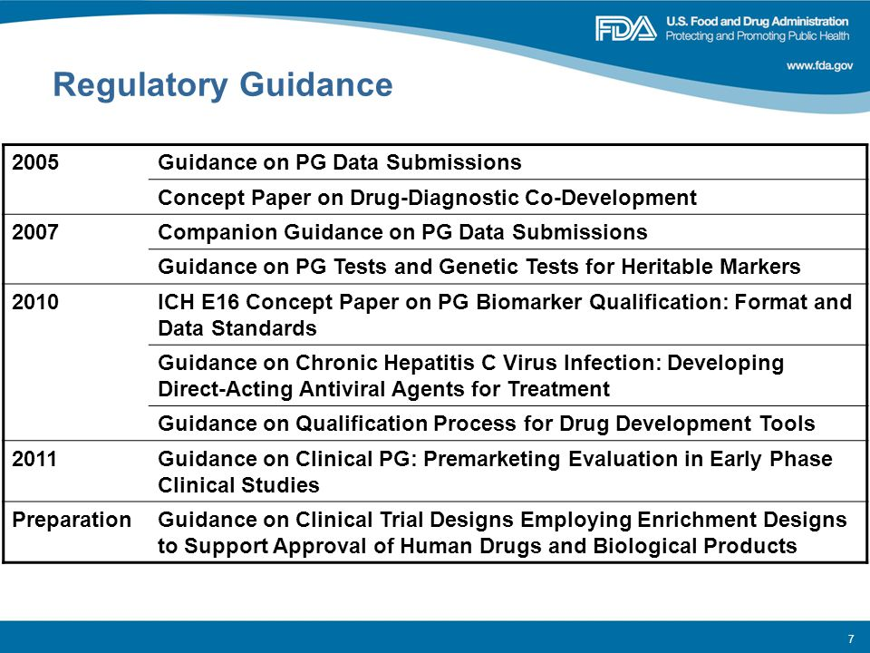7 Regulatory Guidance 2005Guidance on PG Data Submissions Concept Paper on Drug-Diagnostic Co-Development 2007Companion Guidance on PG Data Submissions Guidance on PG Tests and Genetic Tests for Heritable Markers 2010ICH E16 Concept Paper on PG Biomarker Qualification: Format and Data Standards Guidance on Chronic Hepatitis C Virus Infection: Developing Direct-Acting Antiviral Agents for Treatment Guidance on Qualification Process for Drug Development Tools 2011Guidance on Clinical PG: Premarketing Evaluation in Early Phase Clinical Studies PreparationGuidance on Clinical Trial Designs Employing Enrichment Designs to Support Approval of Human Drugs and Biological Products