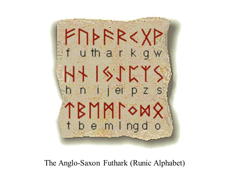 The Anglo-Saxon Futhark (Runic Alphabet)