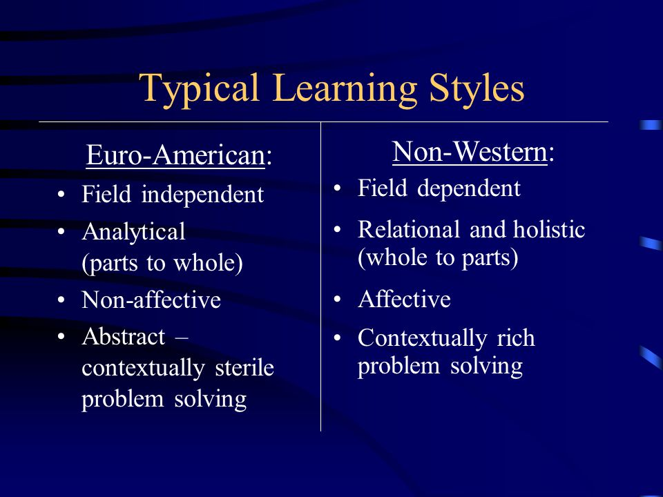 Typical Learning Styles Euro-American: Field independent Analytical (parts to whole) Non-affective Abstract – contextually sterile problem solving Non-Western: Field dependent Relational and holistic (whole to parts) Affective Contextually rich problem solving