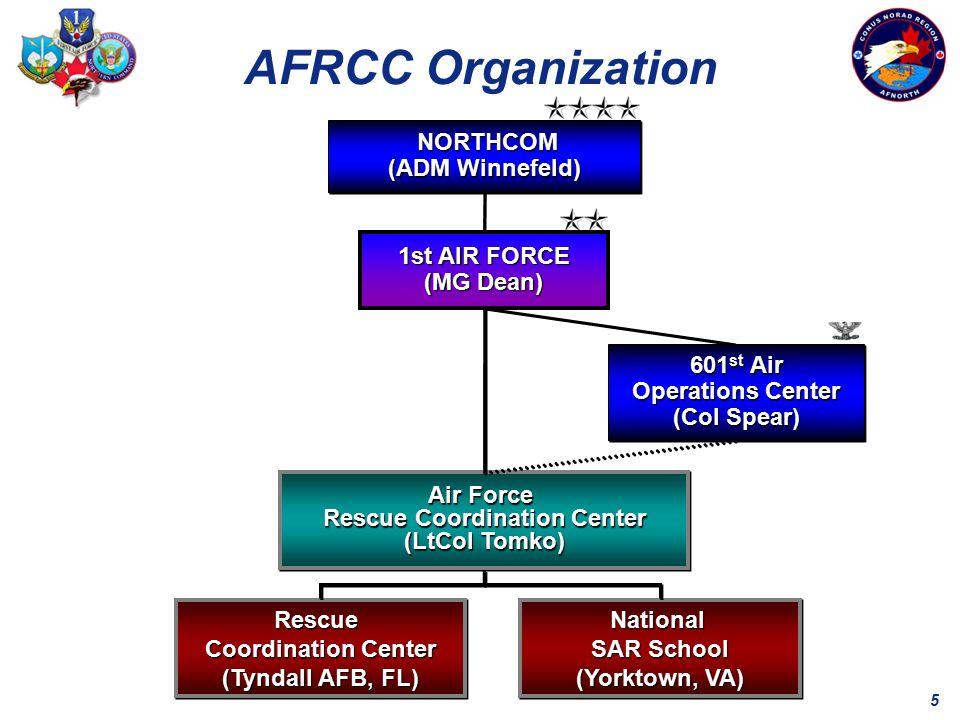 5 AFRCC Organization National SAR School SAR School (Yorktown, VA) (Yorktown, VA) National SAR School SAR School (Yorktown, VA) (Yorktown, VA) Air Force Air Force Rescue Coordination Center Rescue Coordination Center (LtCol Tomko) (LtCol Tomko) Air Force Air Force Rescue Coordination Center Rescue Coordination Center (LtCol Tomko) (LtCol Tomko) 1st AIR FORCE 1st AIR FORCE (MG Dean) (MG Dean) 601 st Air 601 st Air Operations Center Operations Center (Col Spear) (Col Spear) 601 st Air 601 st Air Operations Center Operations Center (Col Spear) (Col Spear) Rescue Coordination Center Coordination Center (Tyndall AFB, FL) (Tyndall AFB, FL) Rescue Coordination Center Coordination Center (Tyndall AFB, FL) (Tyndall AFB, FL) NORTHCOM NORTHCOM (ADM Winnefeld) (ADM Winnefeld) NORTHCOM NORTHCOM (ADM Winnefeld) (ADM Winnefeld)