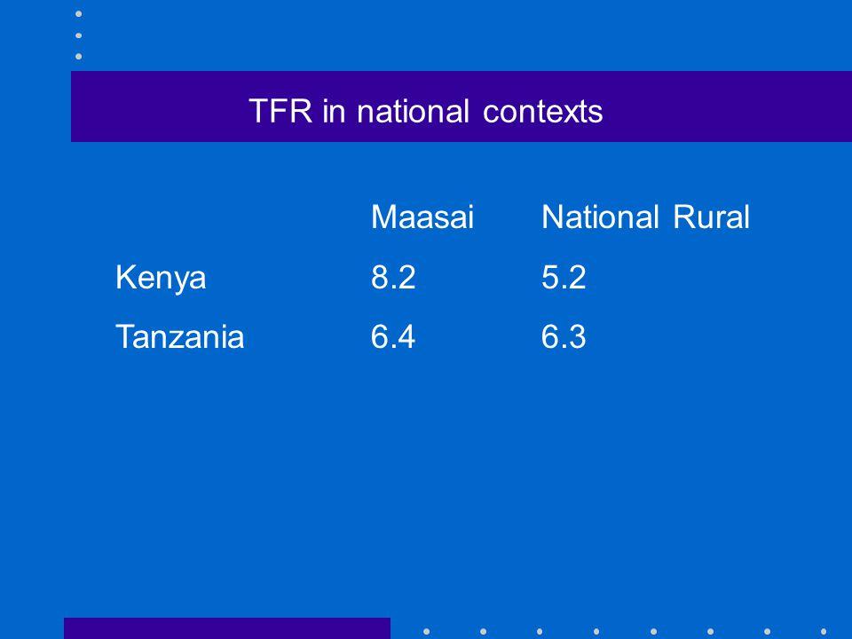 TFR in national contexts MaasaiNational Rural Kenya8.25.2 Tanzania6.46.3