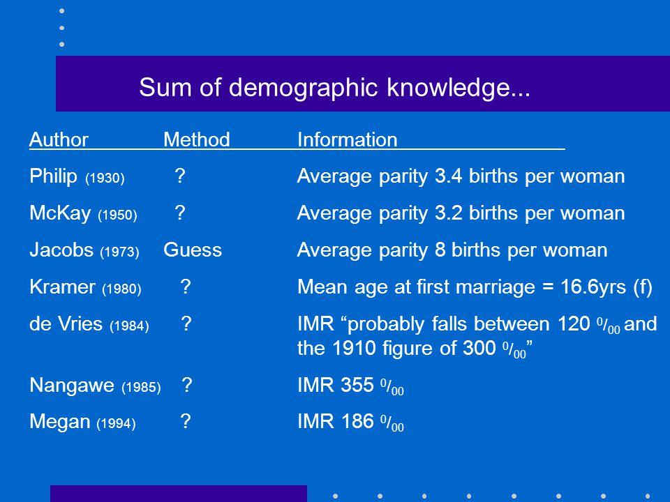 Sum of demographic knowledge... AuthorMethodInformation Philip (1930) ?Average parity 3.4 births per woman McKay (1950) ?Average parity 3.2 births per