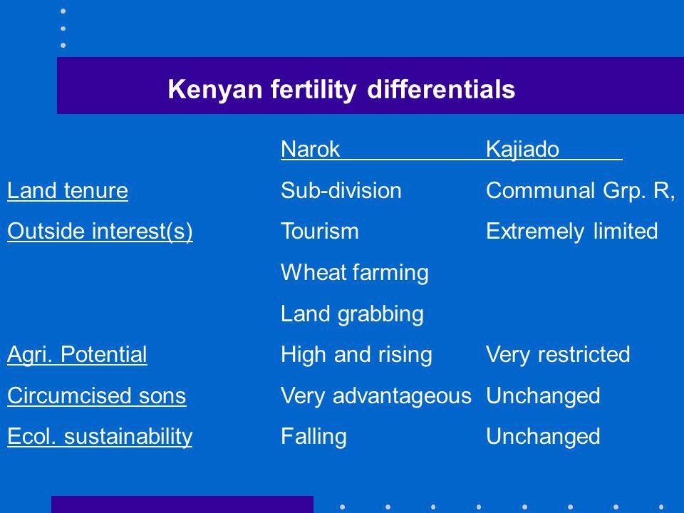 Kenyan fertility differentials NarokKajiado Land tenureSub-divisionCommunal Grp. R, Outside interest(s)TourismExtremely limited Wheat farming Land gra