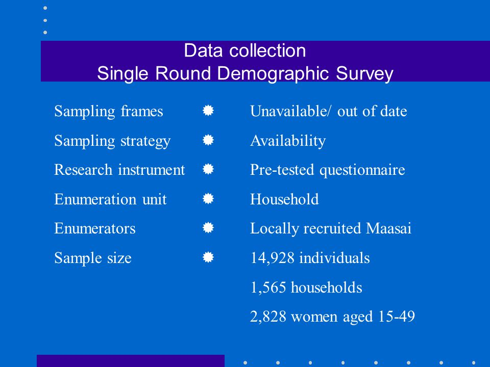 Data collection Single Round Demographic Survey Sampling frames  Unavailable/ out of date Sampling strategy  Availability Research instrument  Pre-