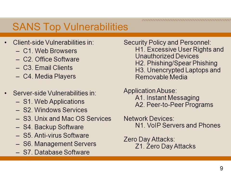 SANS Top Vulnerabilities Client-side Vulnerabilities in: –C1.
