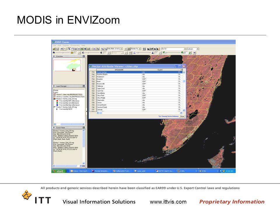 www.ittvis.com MODIS in ENVIZoom