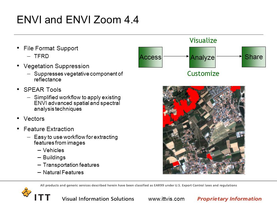 www.ittvis.com File Format Support – TFRD Vegetation Suppression – Suppresses vegetative component of reflectance SPEAR Tools – Simplified workflow to