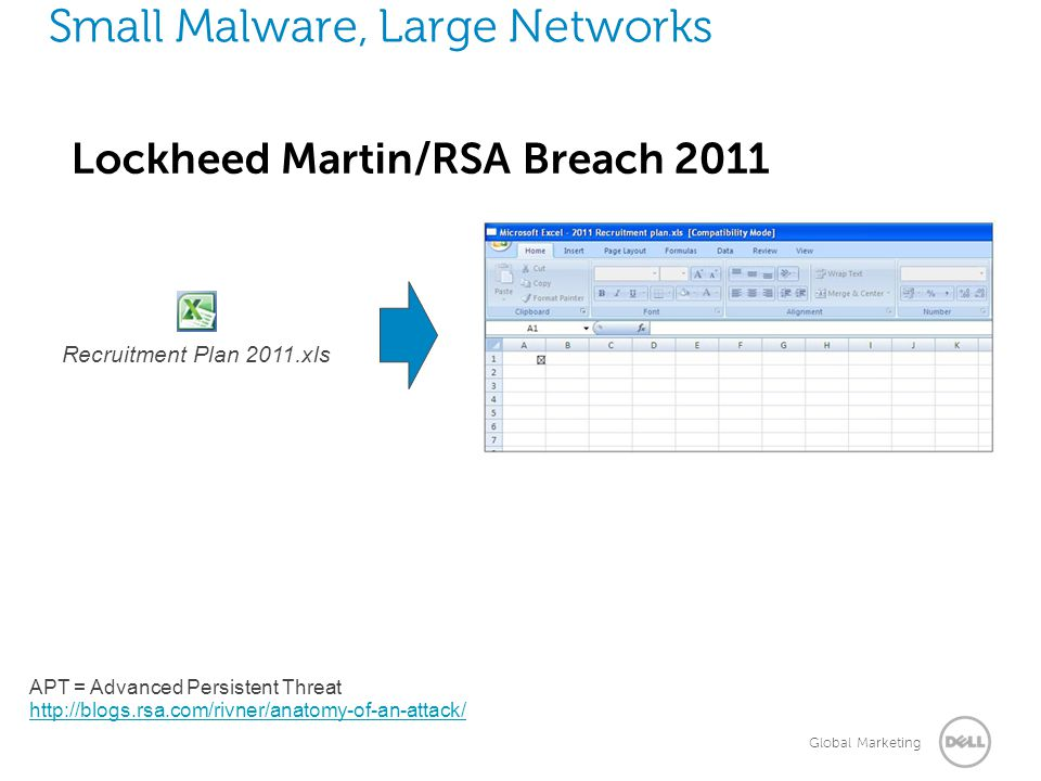 Global Marketing Small Malware, Large Networks Lockheed Martin/RSA Breach 2011 Recruitment Plan 2011.xls http://blogs.rsa.com/rivner/anatomy-of-an-att