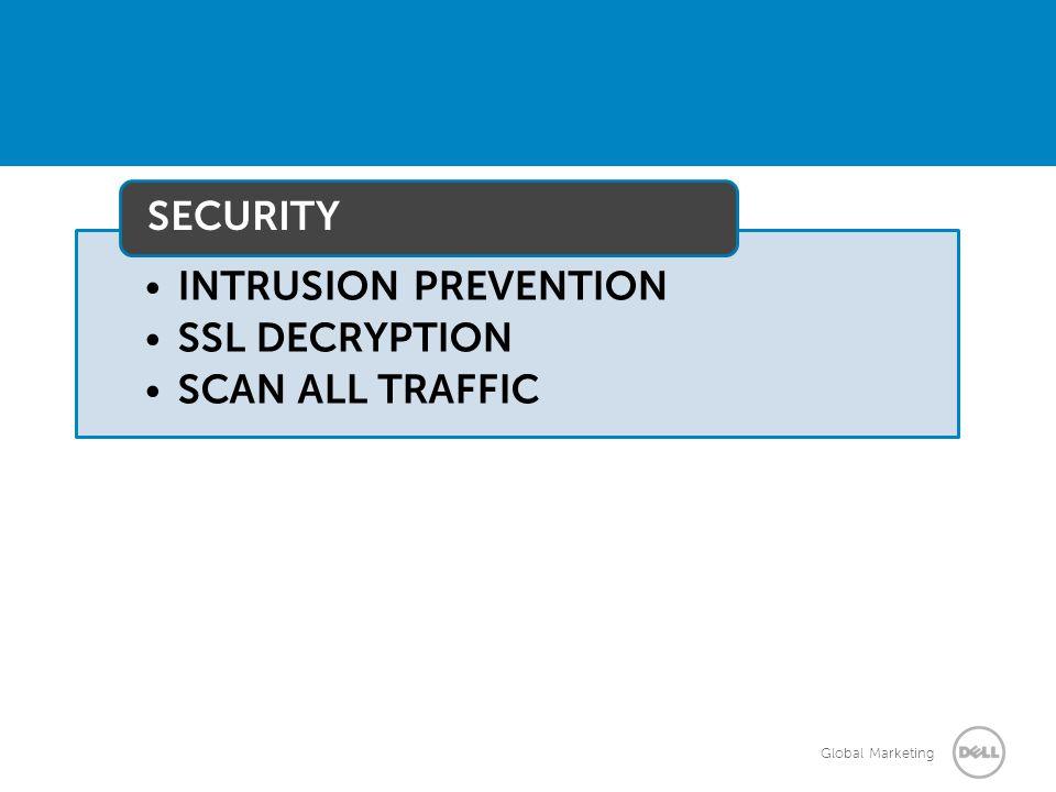 Global Marketing INTRUSION PREVENTION SSL DECRYPTION SCAN ALL TRAFFIC SECURITY