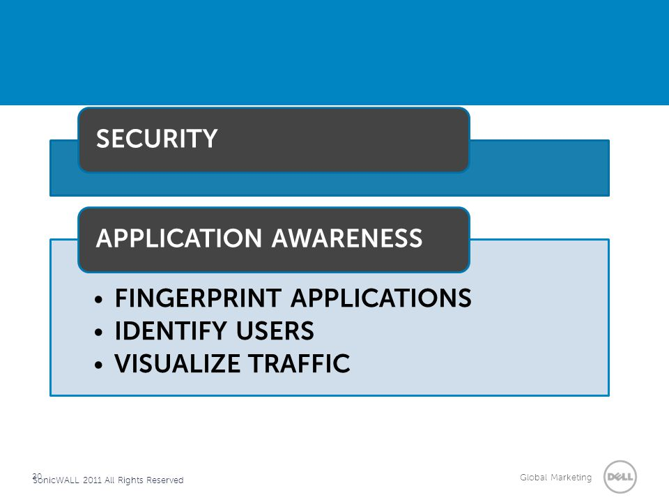Global Marketing 20 SECURITY FINGERPRINT APPLICATIONS IDENTIFY USERS VISUALIZE TRAFFIC APPLICATION AWARENESS SonicWALL 2011 All Rights Reserved