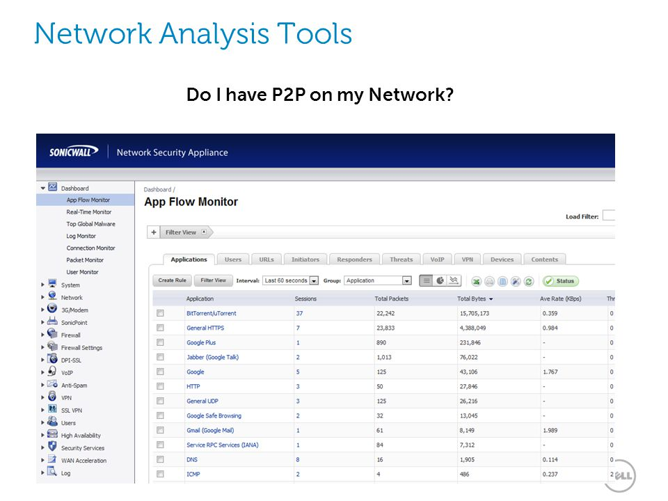 Global Marketing Network Analysis Tools Do I have P2P on my Network?