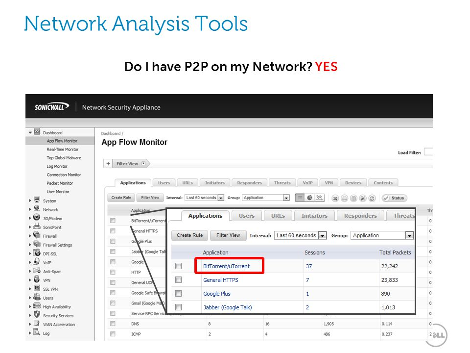 Global Marketing Network Analysis Tools Do I have P2P on my Network? YES