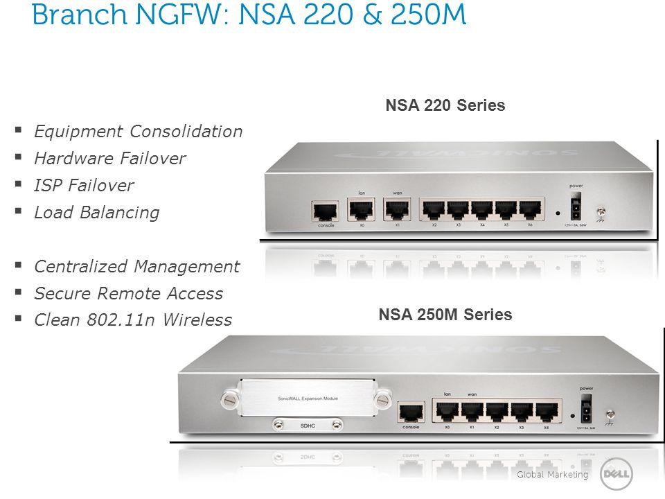 Global Marketing Branch NGFW: NSA 220 & 250M NSA 220 Series NSA 250M Series  Equipment Consolidation  Hardware Failover  ISP Failover  Load Balanc