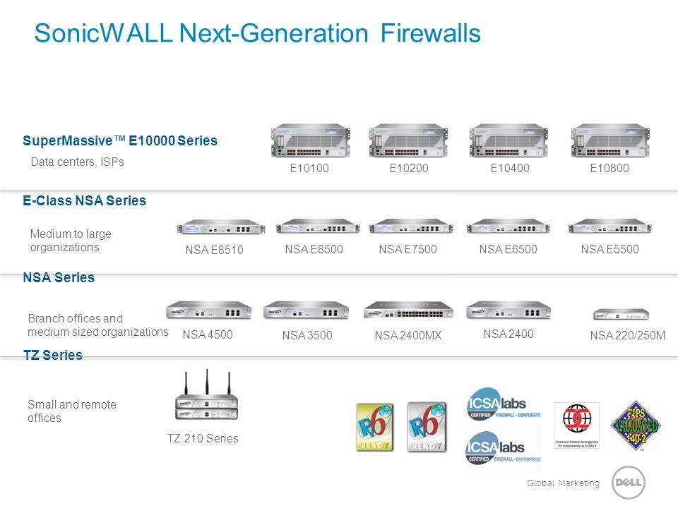 Global Marketing SonicWALL Next-Generation Firewalls SuperMassive™ E10000 Series E-Class NSA Series NSA Series TZ Series E10100E10200E10400E10800 NSA