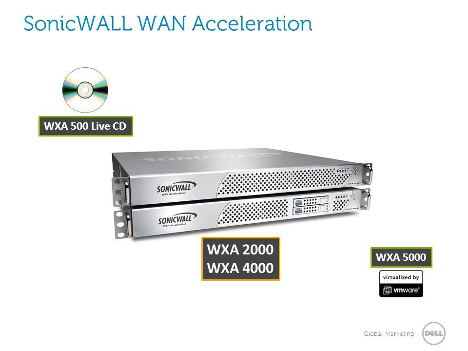 Global Marketing SonicWALL WAN Acceleration WXA 5000 WXA 2000 WXA 4000 WXA 500 Live CD