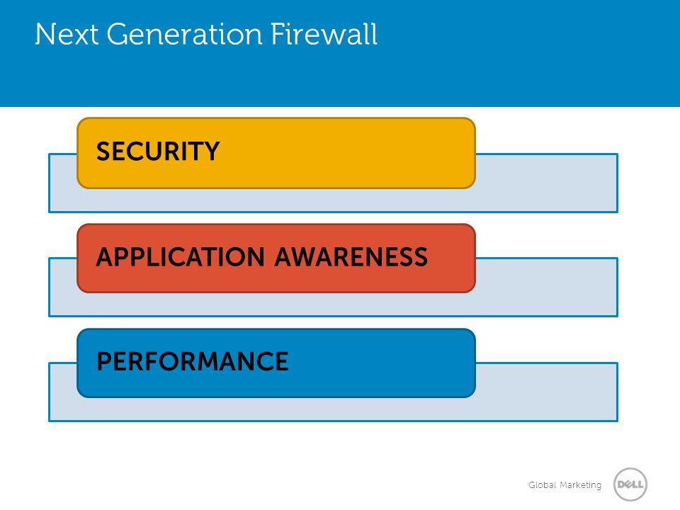 Global Marketing Next Generation Firewall SECURITY APPLICATION AWARENESSPERFORMANCE