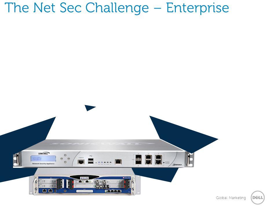 Global Marketing The Net Sec Challenge – Enterprise