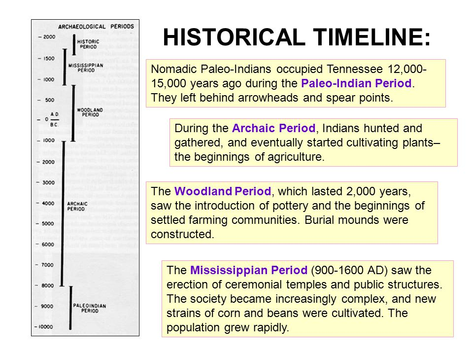 HISTORICAL TIMELINE: Nomadic Paleo-Indians occupied Tennessee 12,000- 15,000 years ago during the Paleo-Indian Period. They left behind arrowheads and