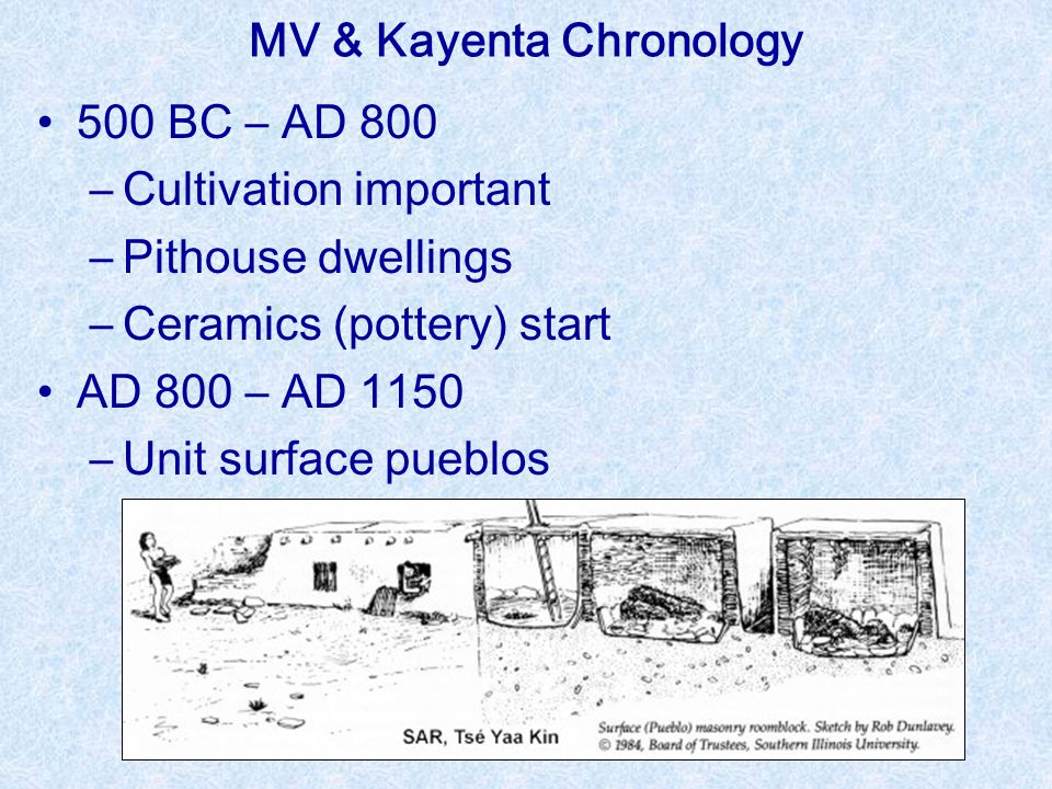 27 MV & Kayenta Chronology 500 BC – AD 800 –Cultivation important –Pithouse dwellings –Ceramics (pottery) start AD 800 – AD 1150 –Unit surface pueblos