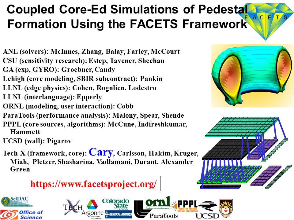 Coupled Core-Ed Simulations of Pedestal Formation Using the FACETS Framework ANL (solvers): McInnes, Zhang, Balay, Farley, McCourt CSU (sensitivity research): Estep, Tavener, Sheehan GA (exp, GYRO): Groebner, Candy Lehigh (core modeling, SBIR subcontract): Pankin LLNL (edge physics): Cohen, Rognlien.