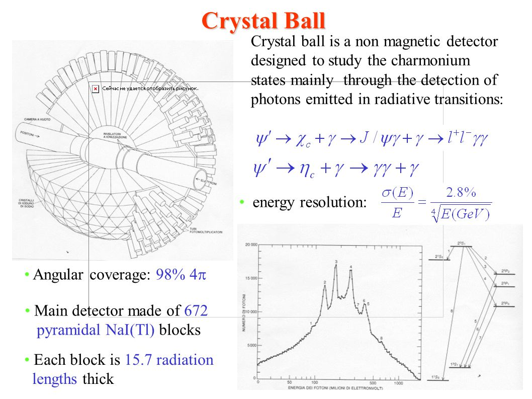 Crystal Ball Crystal ball is a non magnetic detector designed to study the charmonium states mainly through the detection of photons emitted in radiat