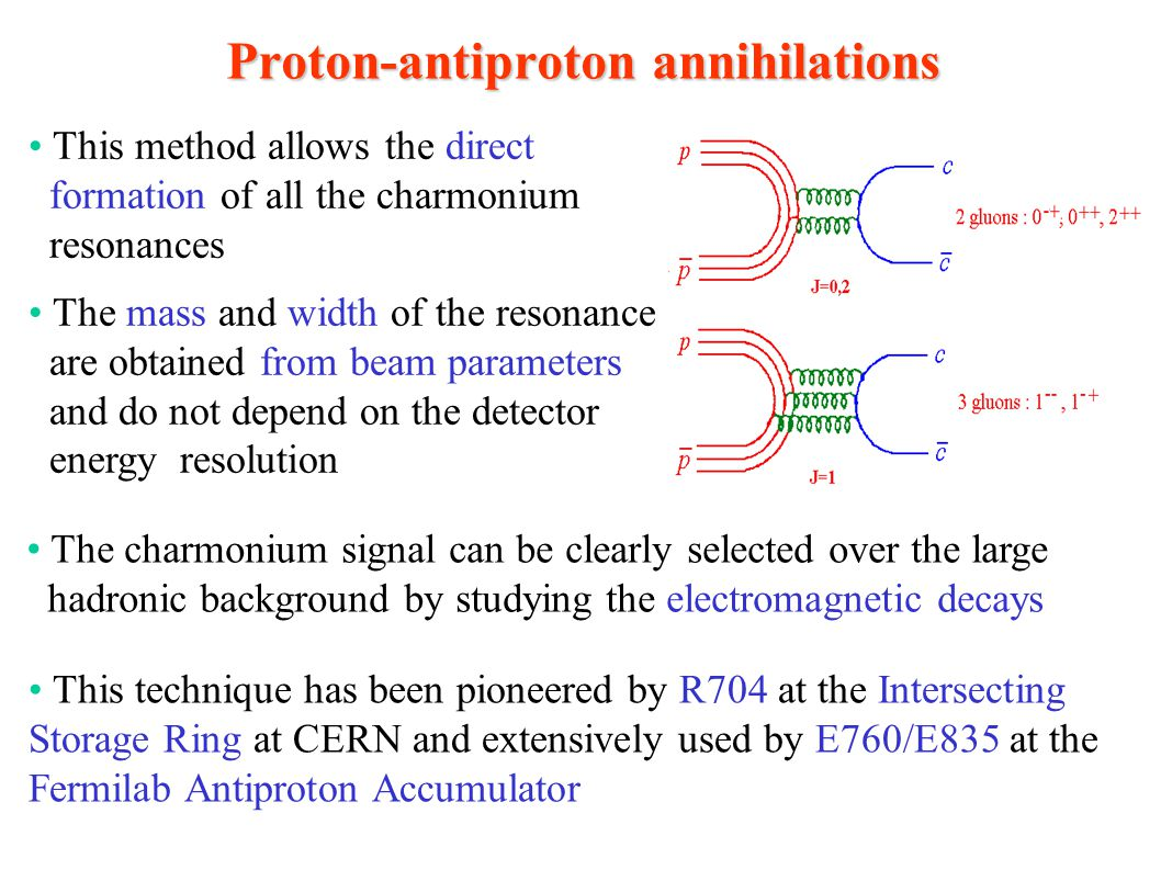 Proton-antiproton annihilations This method allows the direct formation of all the charmonium resonances The mass and width of the resonance are obtai
