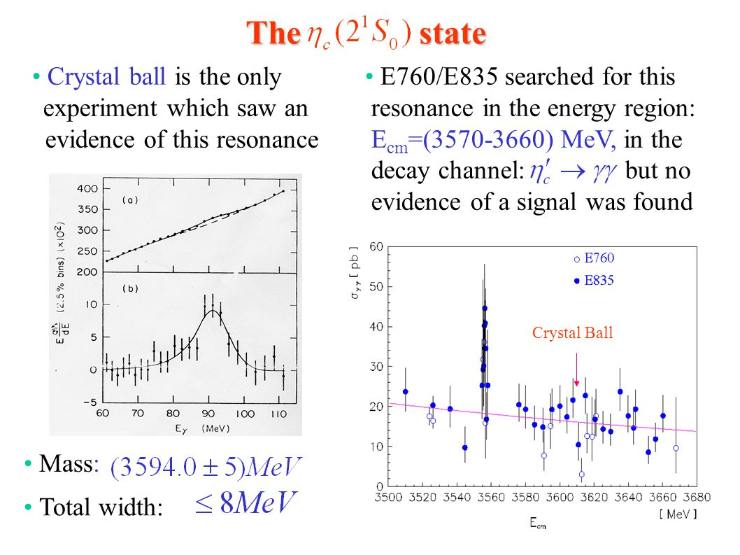 The state Crystal ball is the only experiment which saw an evidence of this resonance Mass: Total width: E760/E835 searched for this resonance in the