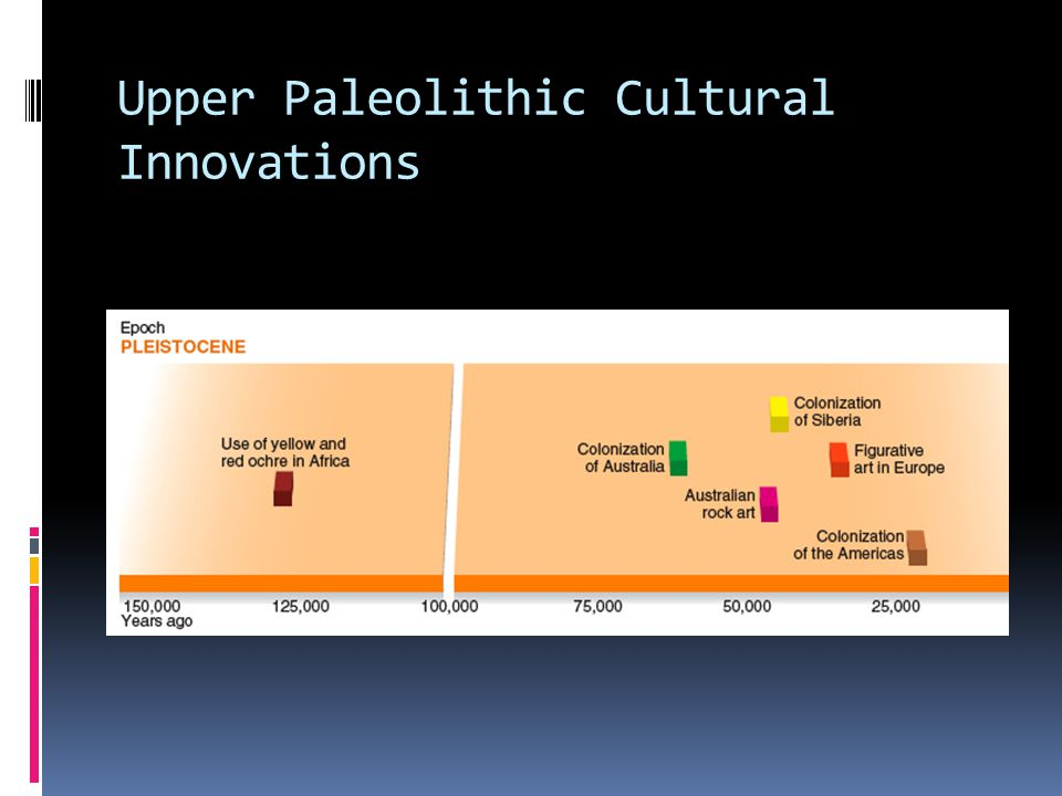 Upper Paleolithic Cultural Innovations