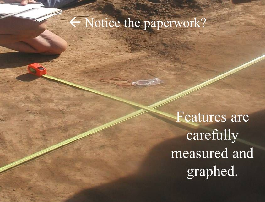 Features are carefully measured and graphed.  Notice the paperwork