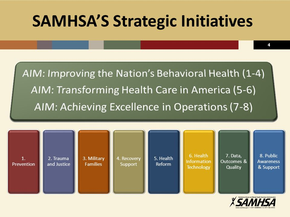 SAMHSA'S Strategic Initiatives 1.Prevention 2. Trauma and Justice 3.