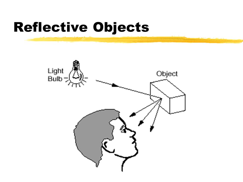 Our minds locate the object by sensing the point where the lines diverge from.