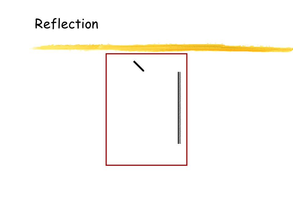 Law of Reflection Normal - an imaginary line drawn perpendicular to the surface