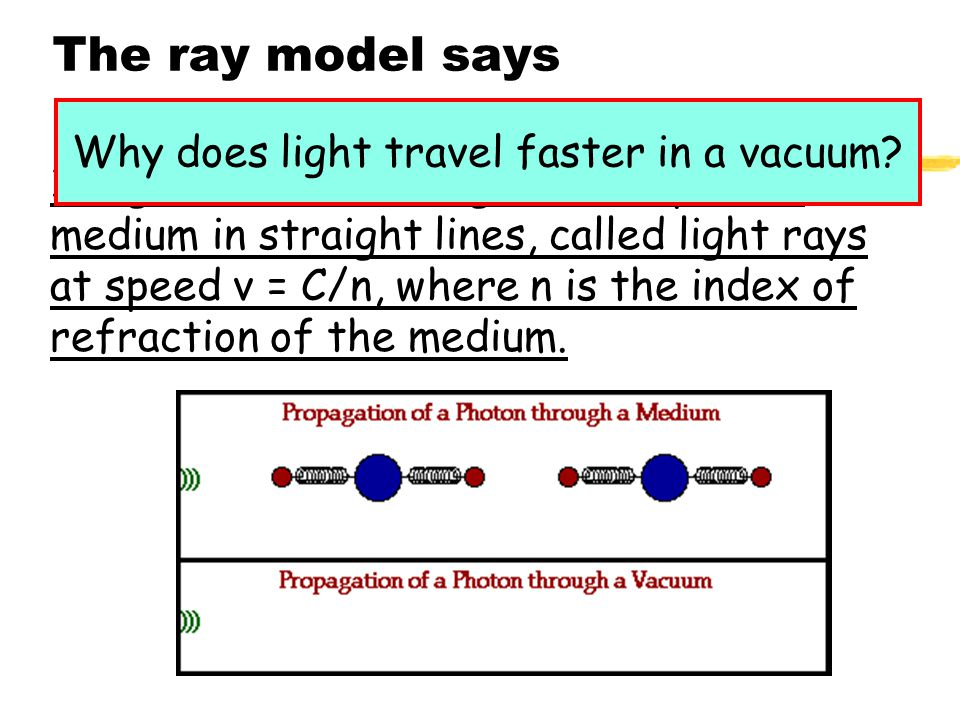The light ray model A light ray is a line in the direction that light energy flows.