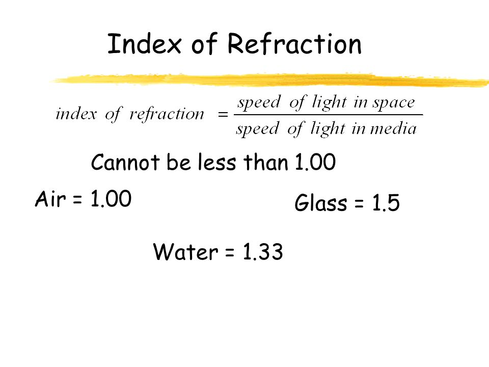 n 1 sin  I = n 2 sin  R Snell's Law: The Law of Refraction Index of Refraction of the media in which the angle of incidence is Index of Refraction of the media in which the angle of refraction is
