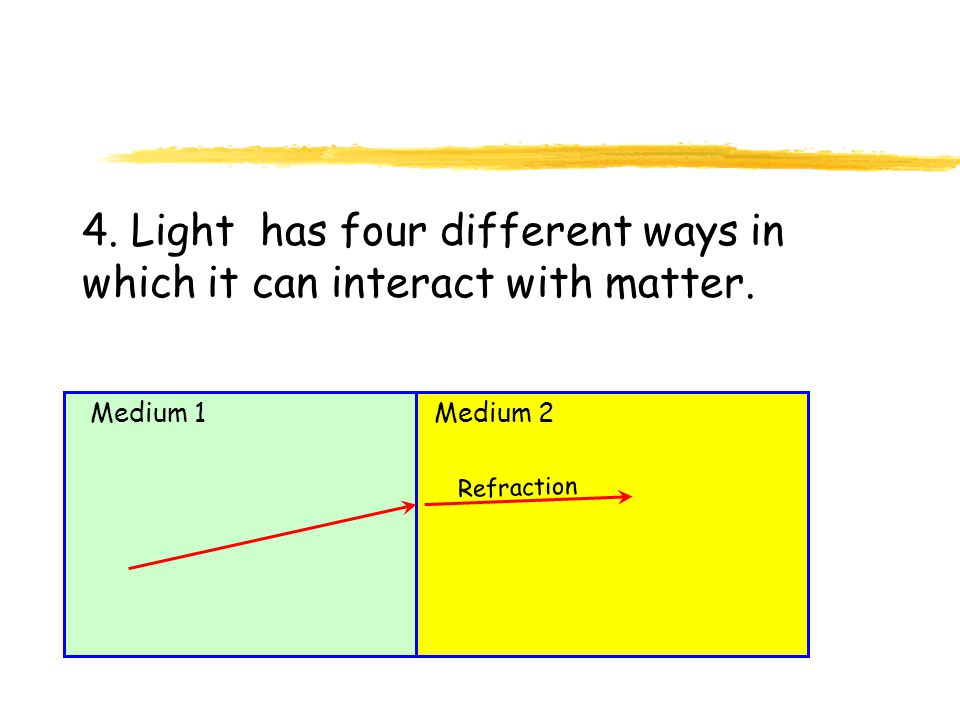 The ray model also says… 4. Light has four different ways in which it can interact with matter.