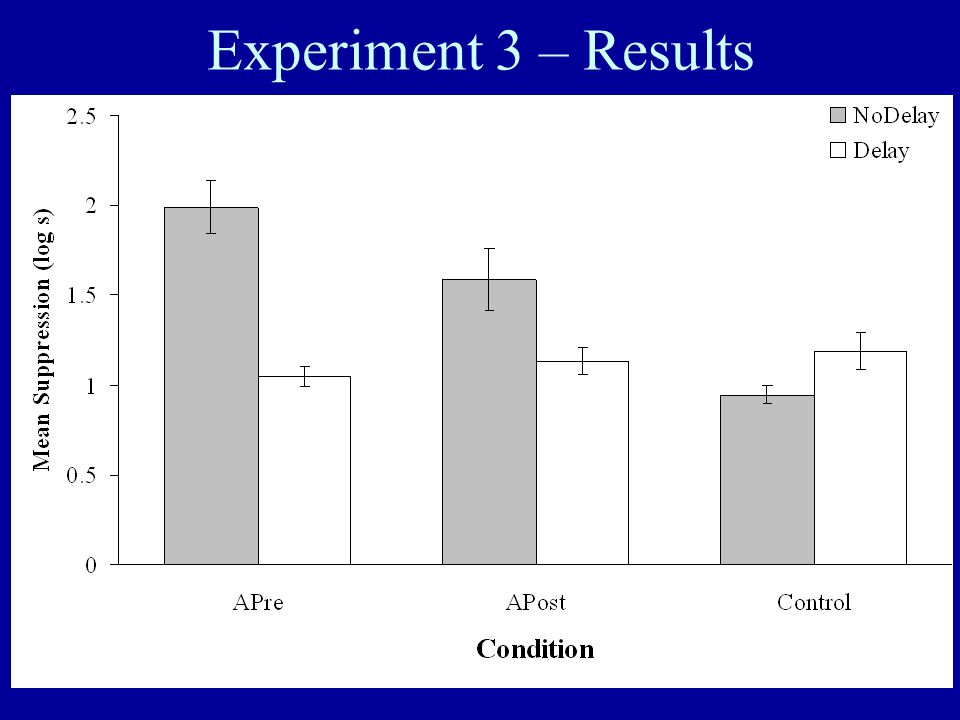 Experiment 3 – Results