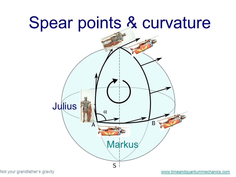 Not your grandfather's gravity www.timeandquantummechanics.com Spear points & curvature Julius Markus