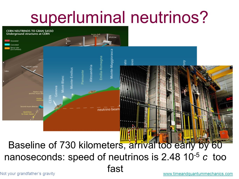 Not your grandfather's gravity www.timeandquantummechanics.com superluminal neutrinos.