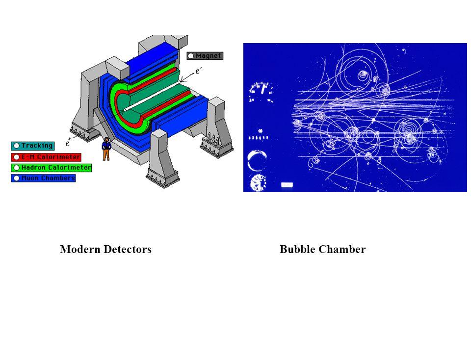 Modern DetectorsBubble Chamber