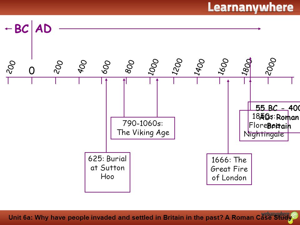 History Unit 6a: Why have people invaded and settled in Britain in the past.