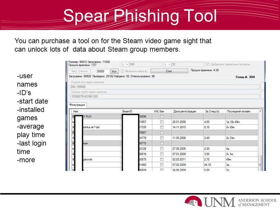 Spear Phishing Tool You can purchase a tool on for the Steam video game sight that can unlock lots of data about Steam group members.