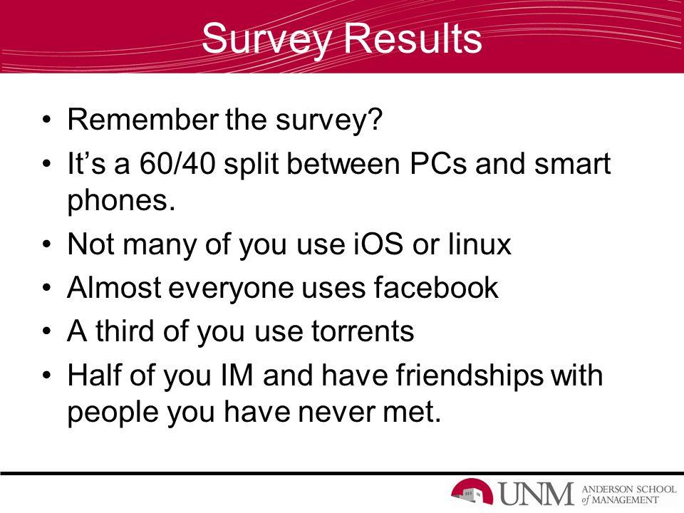 Survey Results Remember the survey.It's a 60/40 split between PCs and smart phones.
