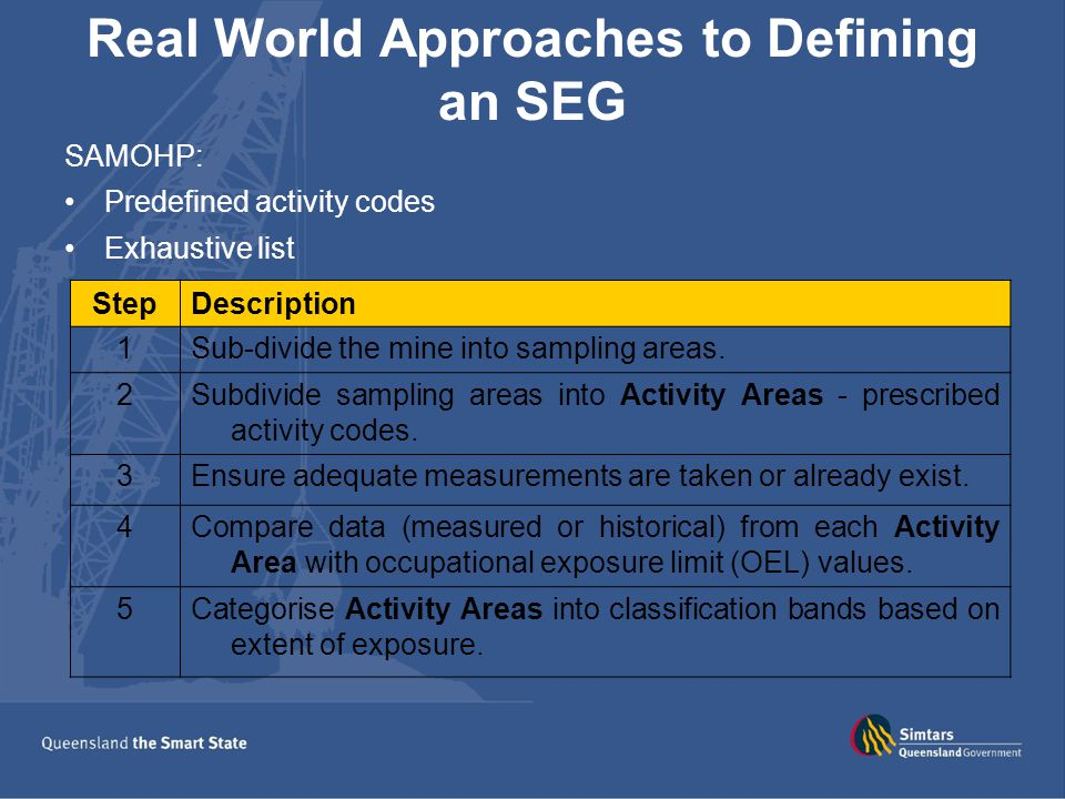 Real World Approaches to Defining an SEG SAMOHP: Predefined activity codes Exhaustive list StepDescription 1Sub-divide the mine into sampling areas. 2