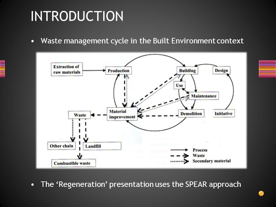 INTRODUCTION Waste management cycle in the Built Environment context The 'Regeneration' presentation uses the SPEAR approach