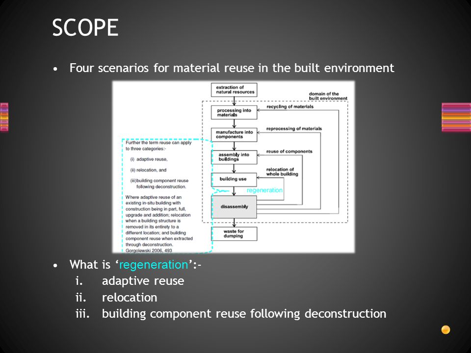 SCOPE Four scenarios for material reuse in the built environment What is ' regeneration ':- i.adaptive reuse ii.relocation iii.building component reus